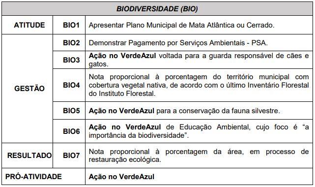 Diretivas - Biodiversidade