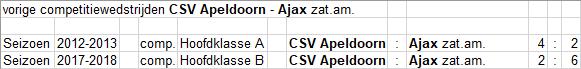 ZAT_1_6_CSV_Apeldoorn_uit