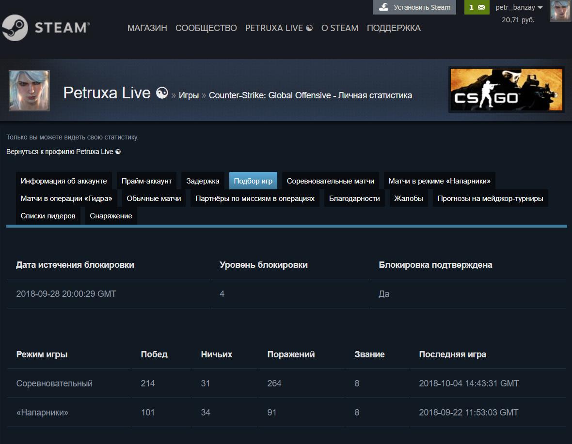 CS:GO - 2 ЗВЕЗДЫ + 4500 РУБ ИНВЕНТАРЬ