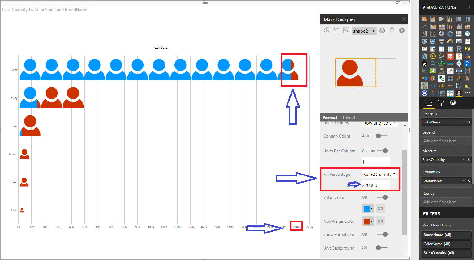 Infographic-Designer-Fill-percentage-Graduates-vs-Jobs