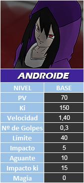 Tema 3: Elige tu Raza 07-Androide