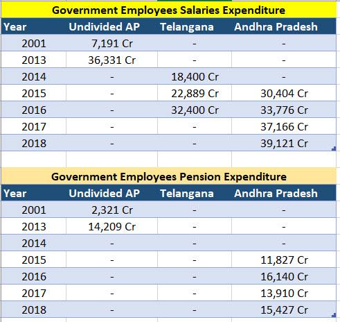 Govt-Employees-Salary-Expenditure.jpg