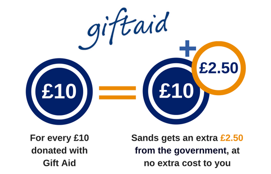 Gift aid making your donation go further sands stillbirth and sands gift aid negle Images