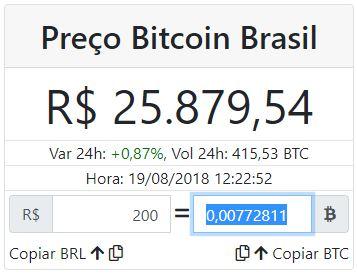 O PreÇo Bitcoin Brasil é Baseado Na Média Ponderada De Todos Os Preços Da 27 Exchanges Nacionais Com Seus Respectivos Volumes