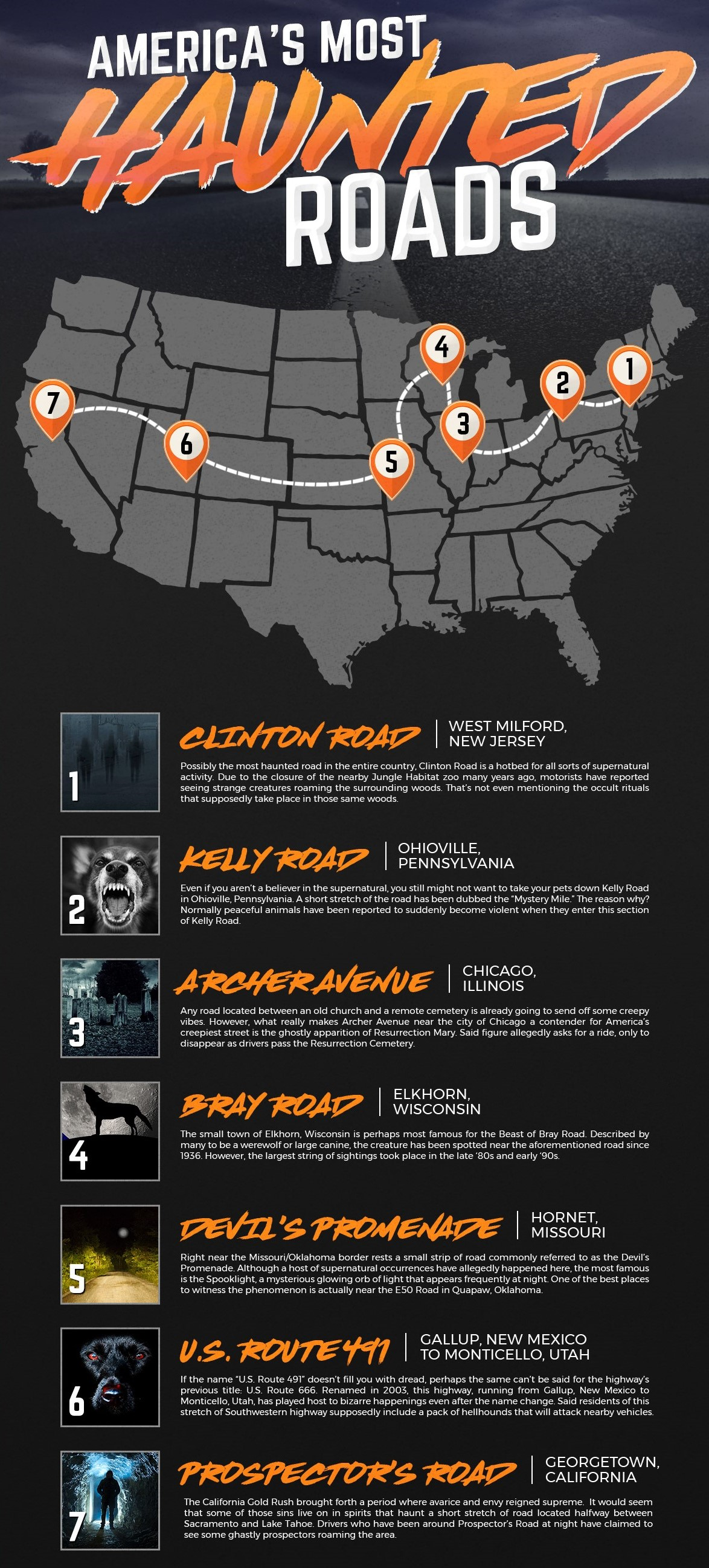 TNW_Haunted_Roads_Infographic_1200x2800_2