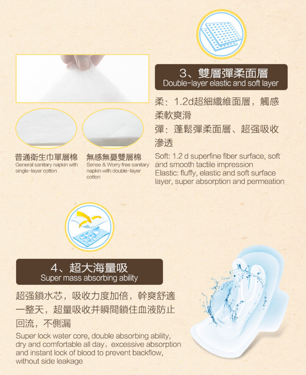 YY_8_YY_Core_Sanitary_Napkin_Daily_Use_8_Pieces_Page_5_Image_0001