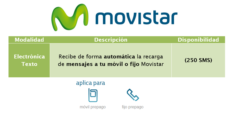 Recarga Saldo Movistar SMS INVAL23