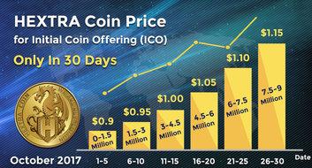 Hextracoin come Bitconnect e Regalcoin, Lending +48% al mese