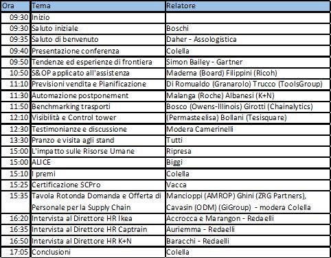 Agenda Supply Chain EDGE Italy 3rd