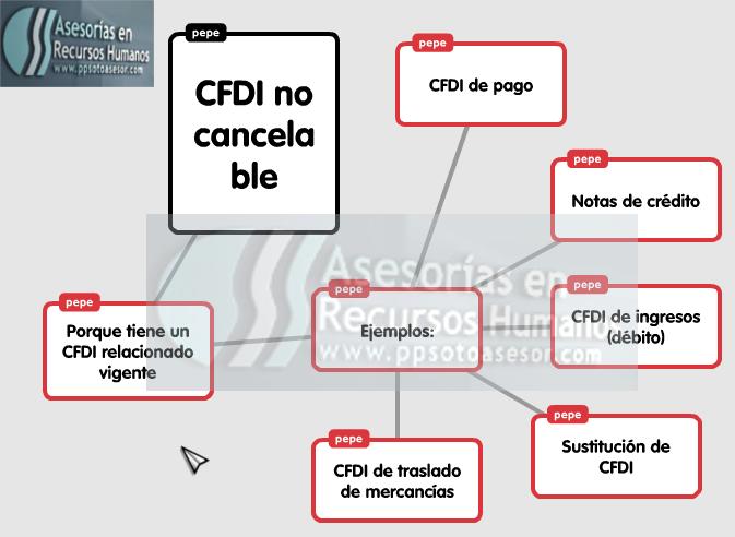 imágenes CFDI