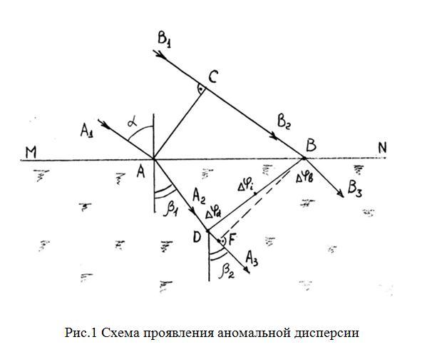 Рис.71