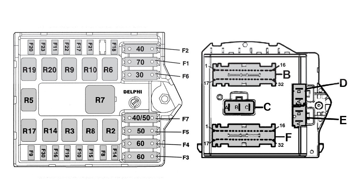 Fiat Punto Active Fuse Box : Technical mk fuseboxes pinout here the fiat forum