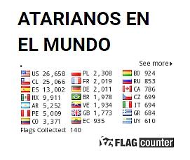 atariteca_stats.jpg