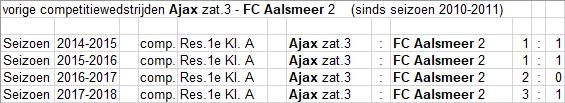 zat-3-9-FC-Aalsmeer-2-thuis