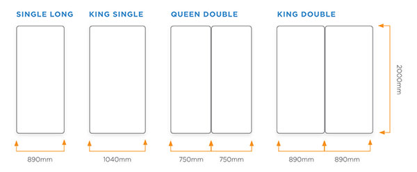 flexicare mattress sizes