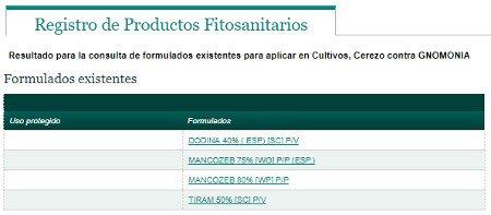 Tratamientos Gnomonia, compuestos, producto autorizado por el ministerio para el control del hongo