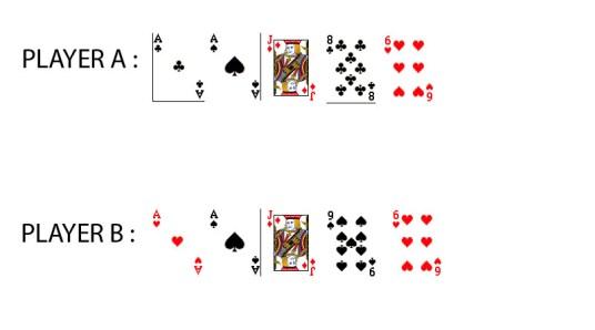 Kickers Pada Permainan Poker Online