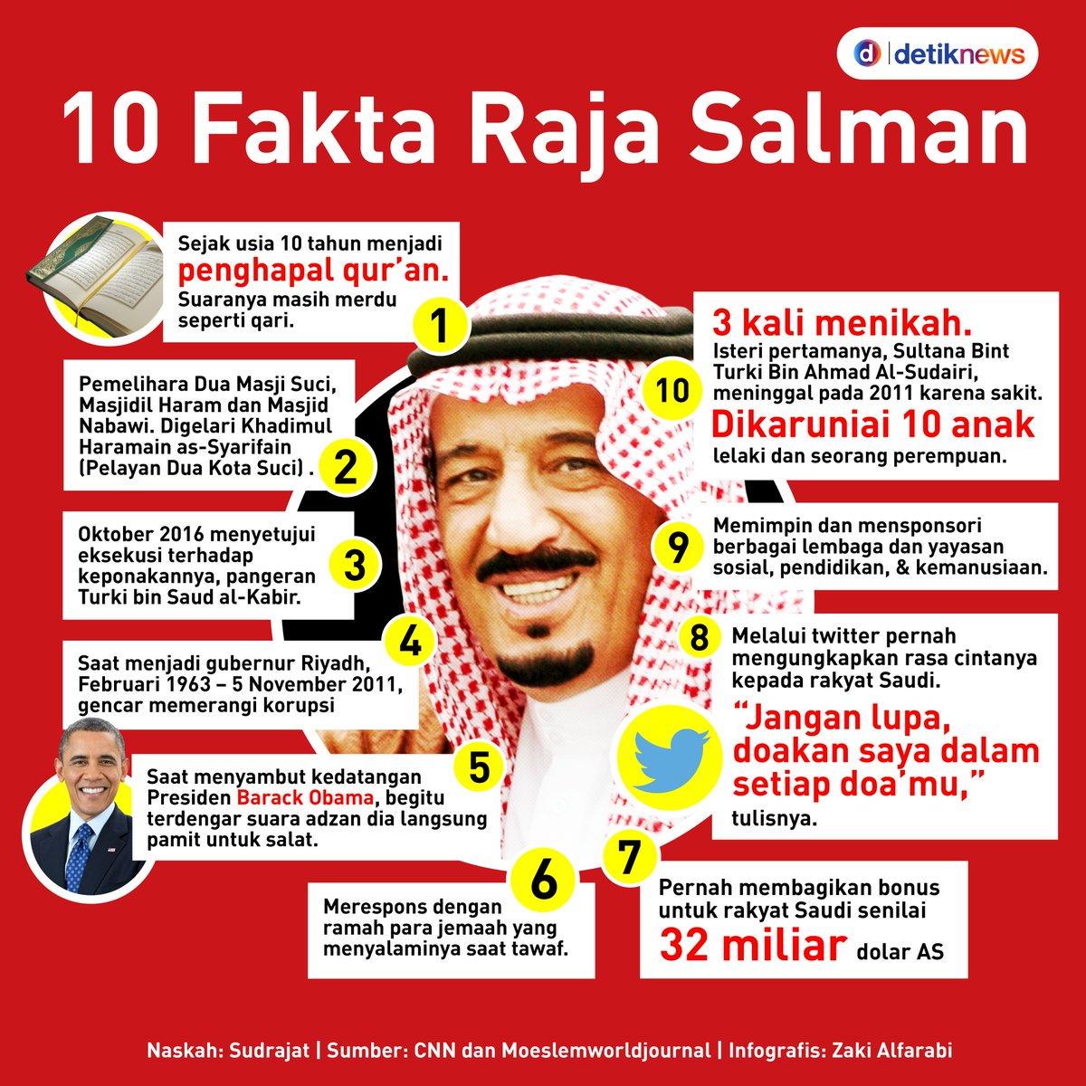 gambar_raja_salman_bin_abdul_aziz_al_Saud