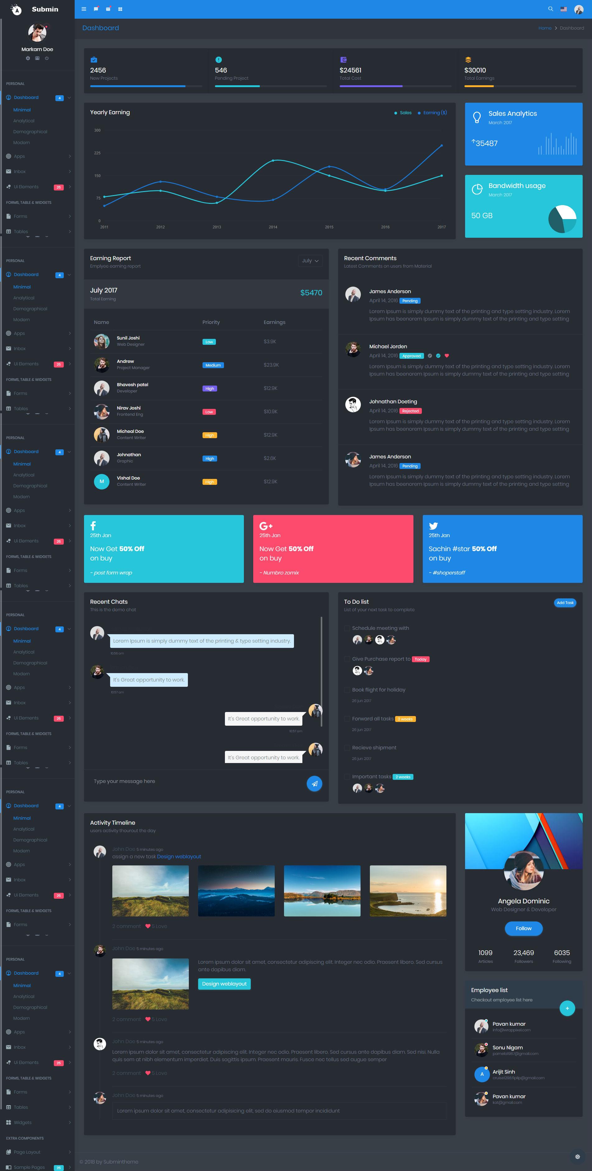 Submin Admin Dashboard Template - HTML Admin Website Templates ...