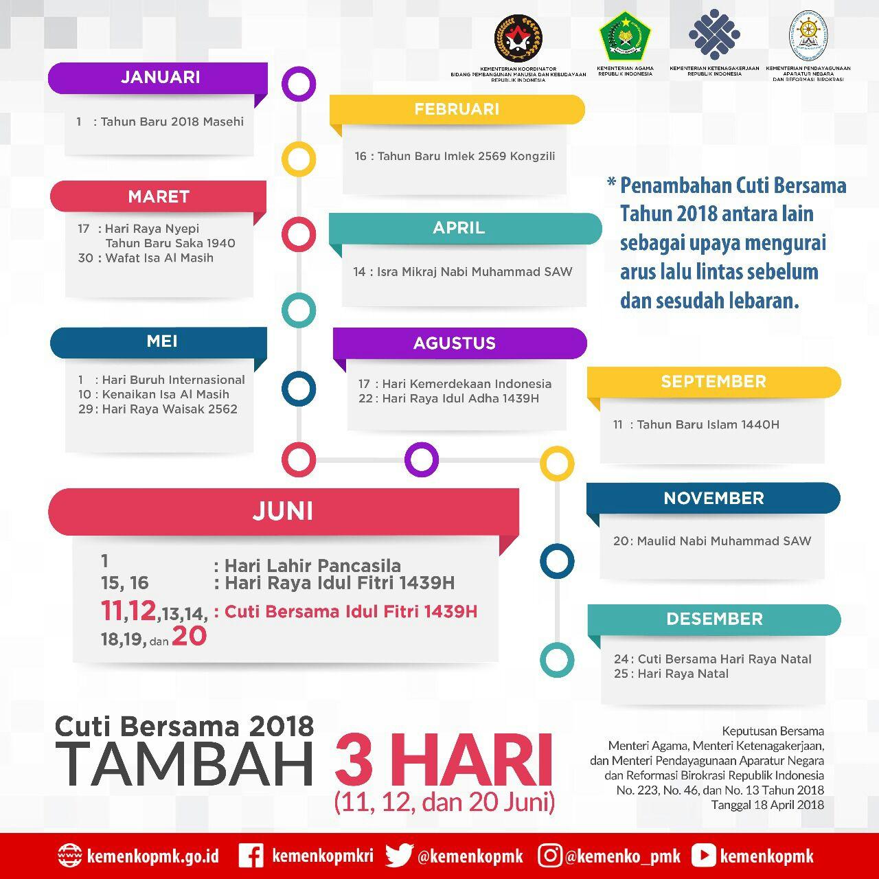 Pemerintah Putuskan Cuti Bersama Lebaran Ditambah Tiga Hari Produk Ukm Bumn Kain Batik Middle Premium 3 Bendera 01