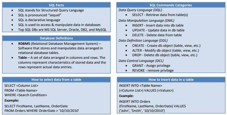 SQL (จาก sql-tutorial.net)