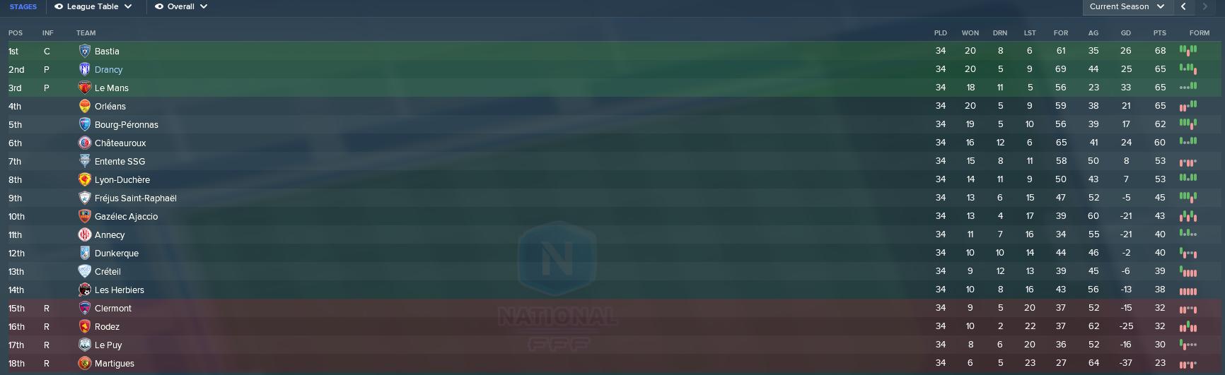 2022_final_league_table.png