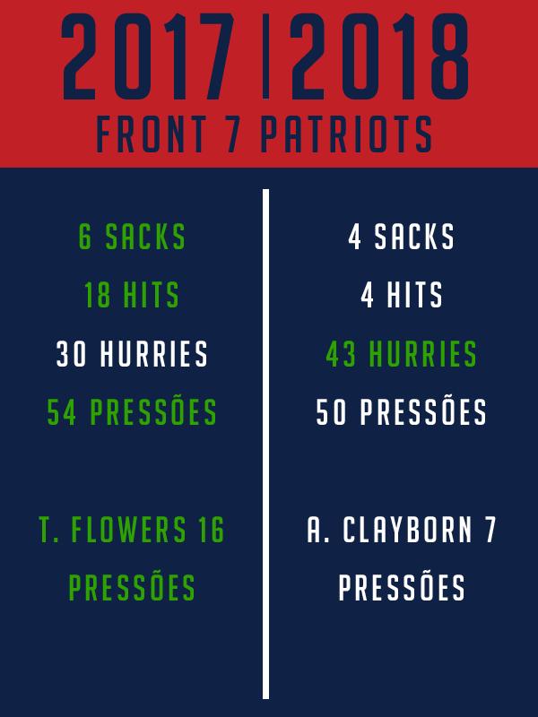 Defesa Patriots Front 7