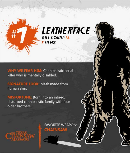 leatherface7