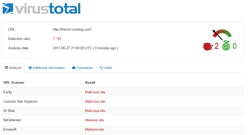 VirusTotal bad site