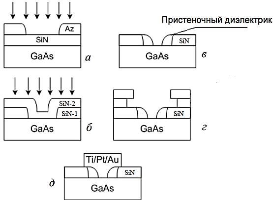 Схема формирования затвора с использованием пристеночного диэлектрика
