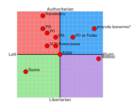 [Obrazek: chart.png]