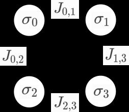 square_graph