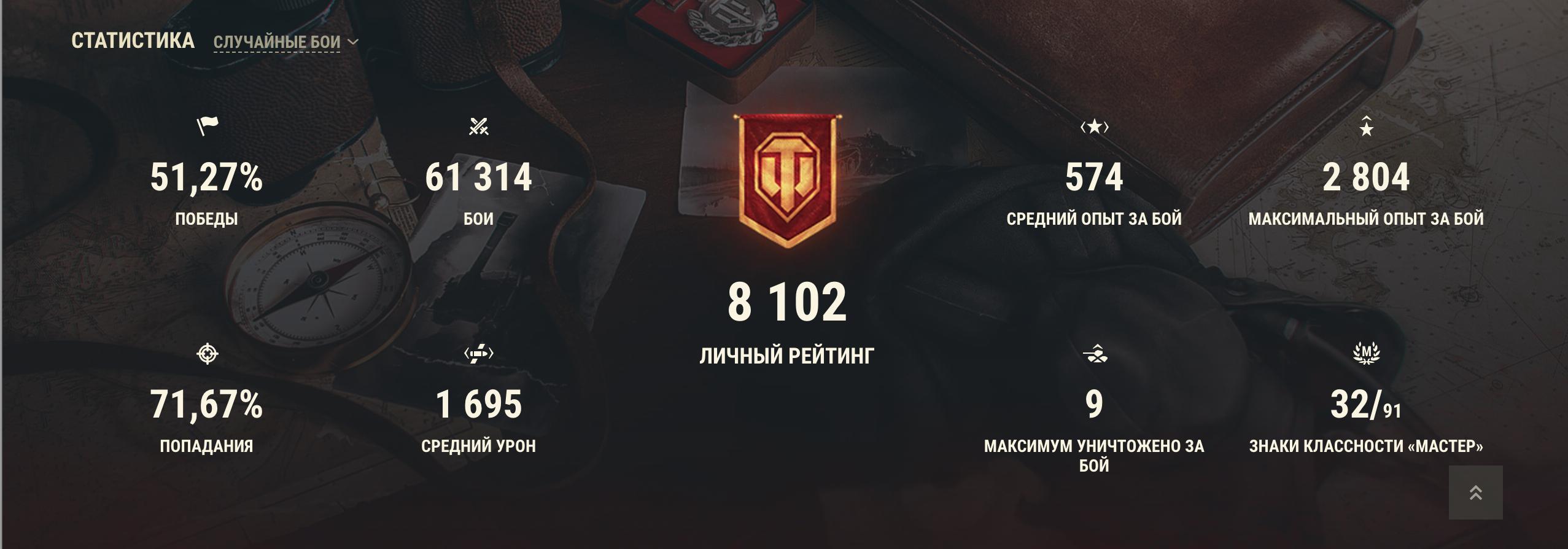 WOT Аккаунт - 7 ТОПОВ, 51% ПОБЕД, 1 ПРЕМ, 61К БОЕВ