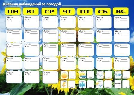 kalendar pogody
