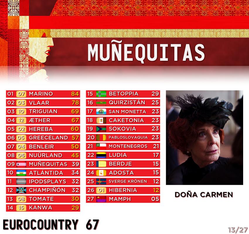[RESULTADOS] EUROCOUNTRY 67 · Gala de clausura - Página 2 13-Mu-equitas