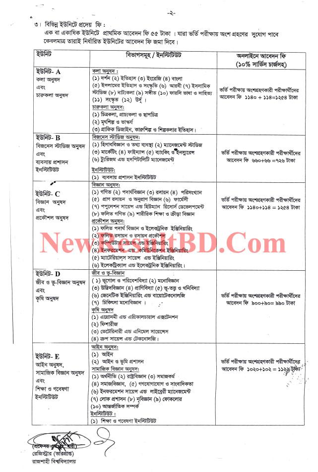 RU Admission 2018-19 Notice