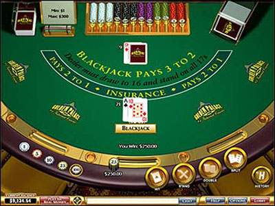 Mobile Online Gambling USA
