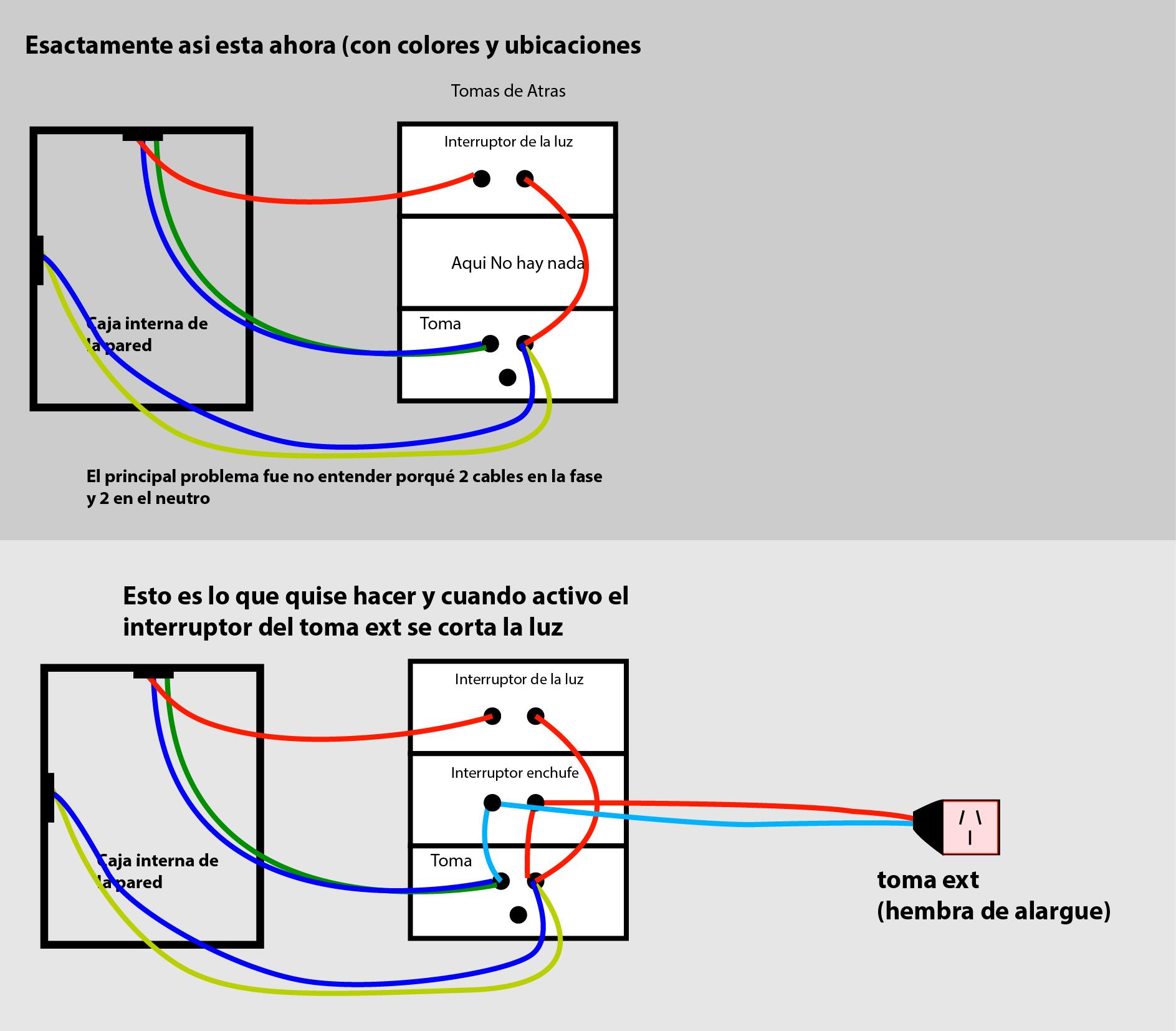 Cómo Conectar Un Enchufe A Un Interruptor