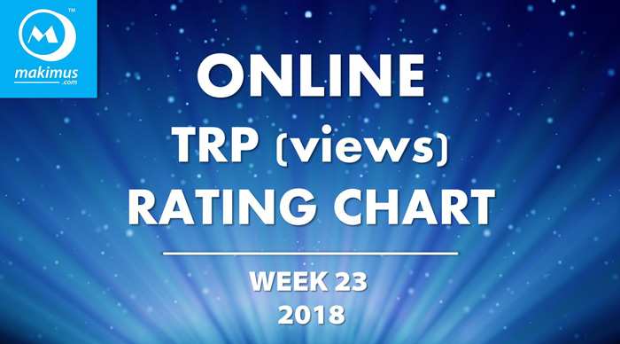 Latest Online TRP Ratings of Week 23, 2018. These are the latest Online TRP Chart of top Indian TV serials