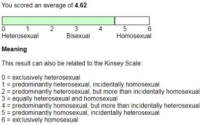 Klein sexuality test