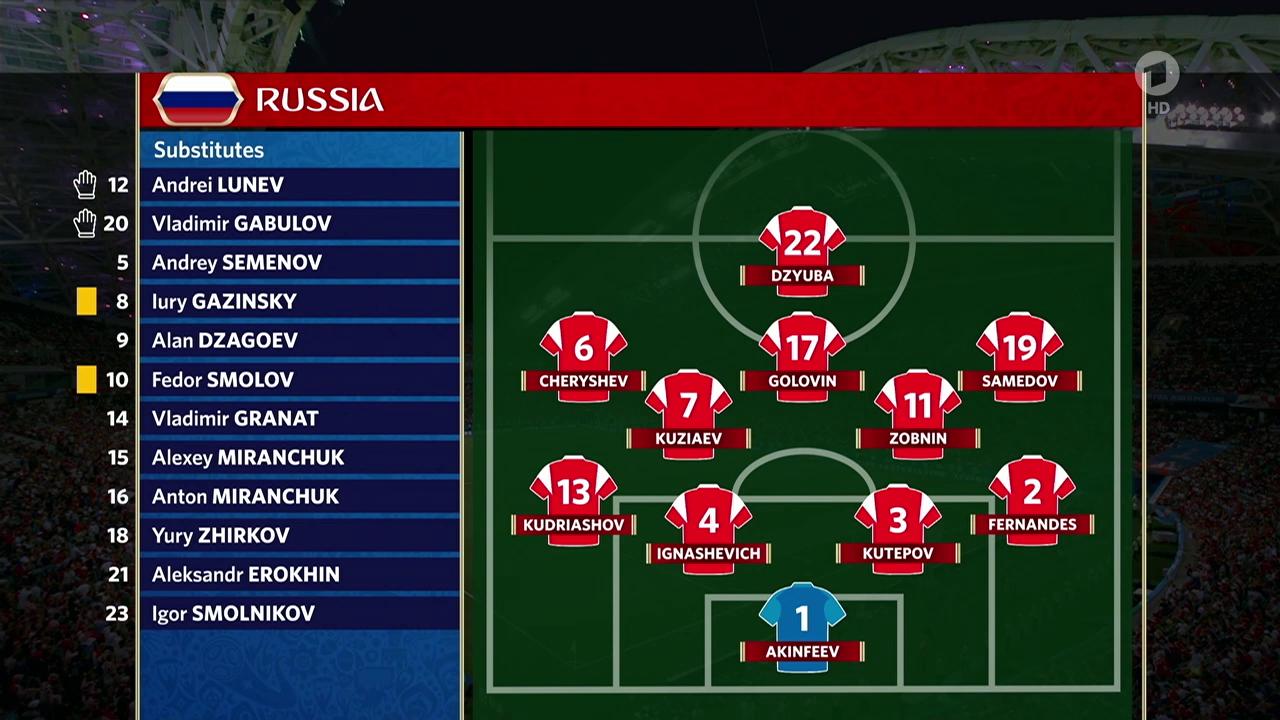 Mundial Rusia 2018 - Cuartos de Final - Rusia Vs. Croacia (1080i/720p) (Castellano/Alemán) Vlcsnap_2018_07_19_23h18m09s698