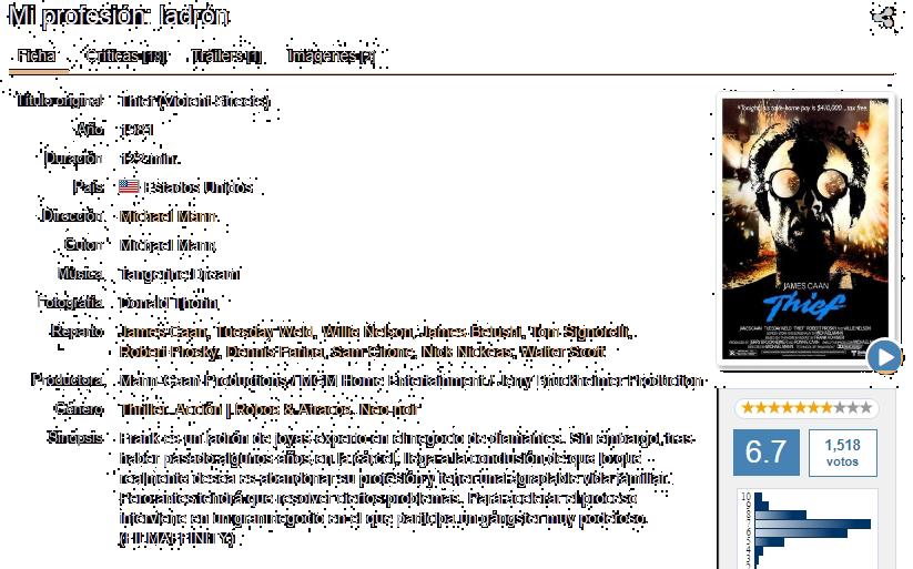 Mi Profesion: Ladron [Thief] (1981) 1080p. Latino Dual.