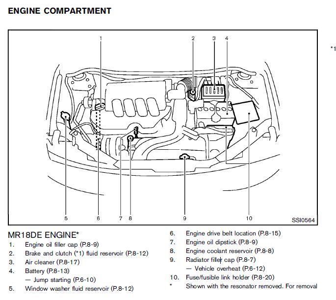 diagram of transmission dipstick on a 2009 nissan 370z. Black Bedroom Furniture Sets. Home Design Ideas