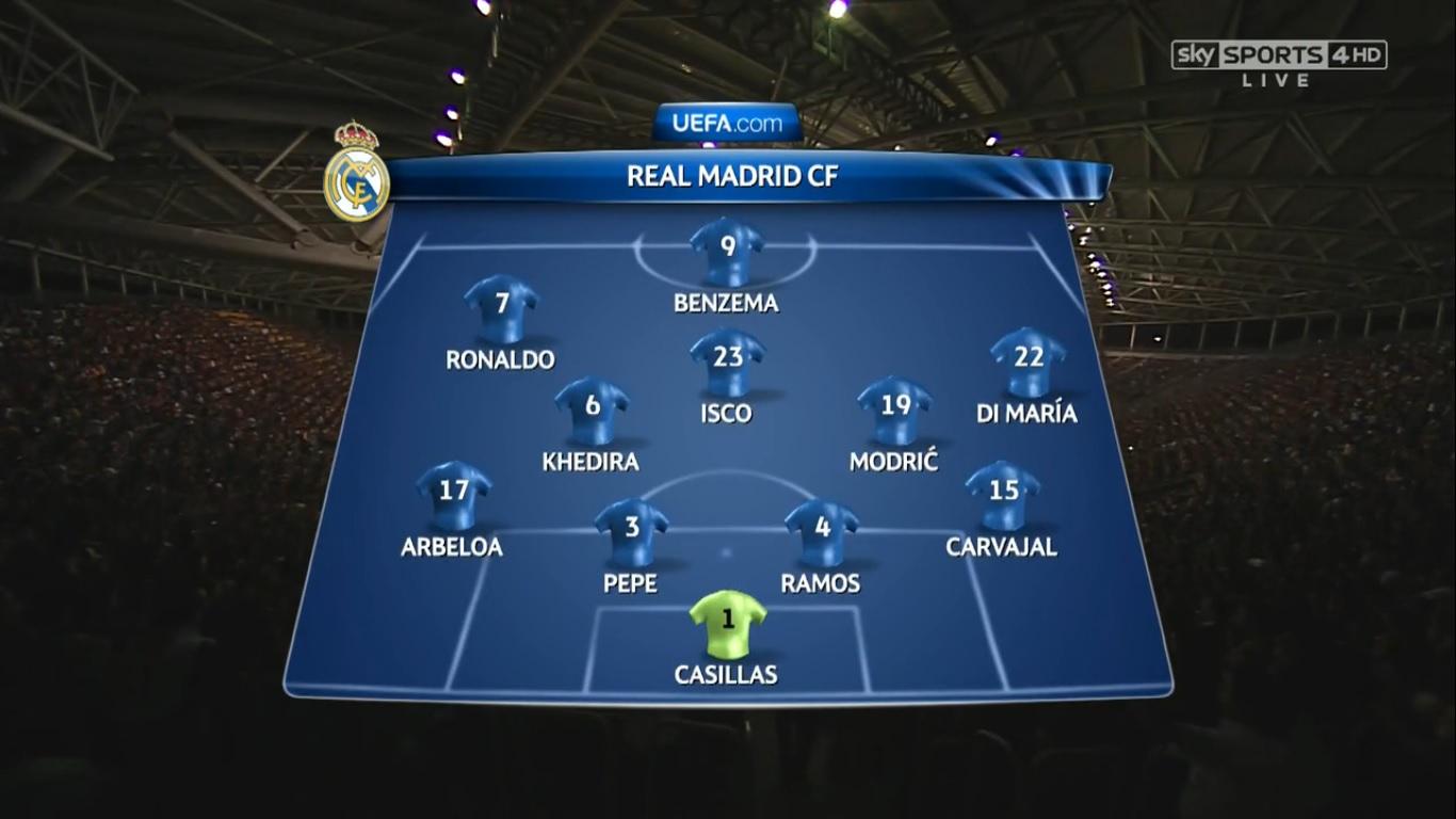 Champions League 2013/2014 - Grupo B - J1 - Galatasaray Vs. Real Madrid (720p) (Inglés) Captura_2
