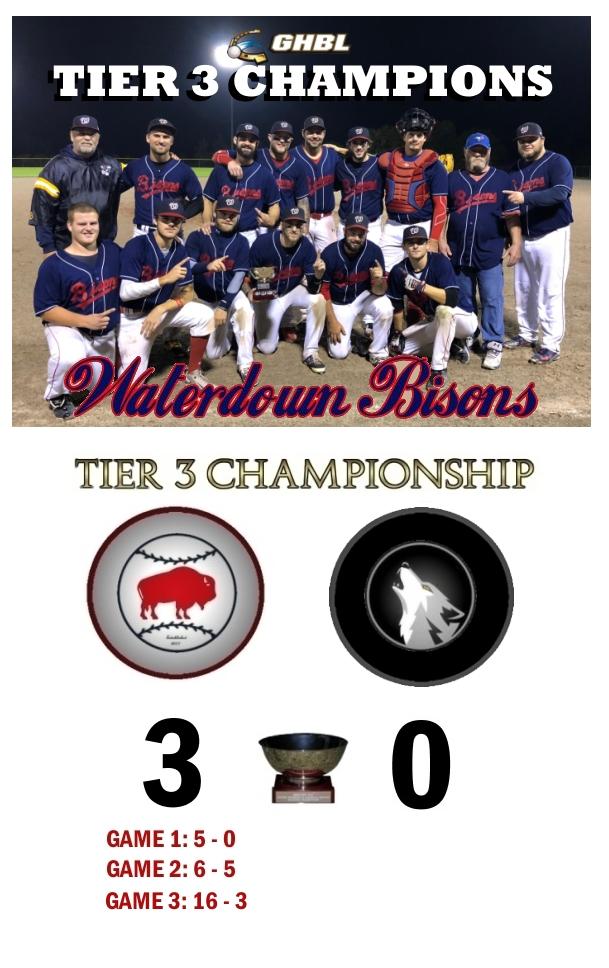 2018_Tier3_Championship