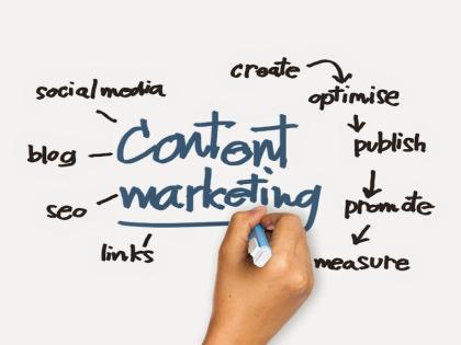 Digital_Marketing_Ideas_for_Small_Business