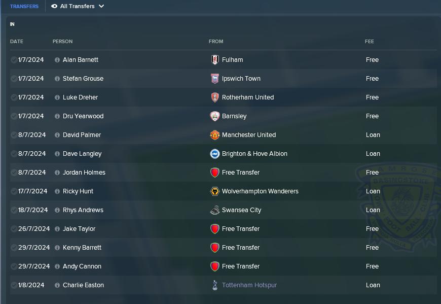 pre_season_transfers.png