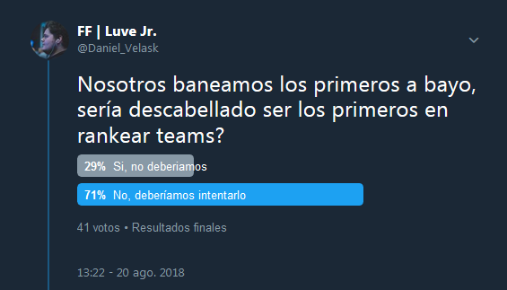 Teams encuesta