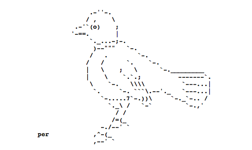 Arts ascii ASCII Code