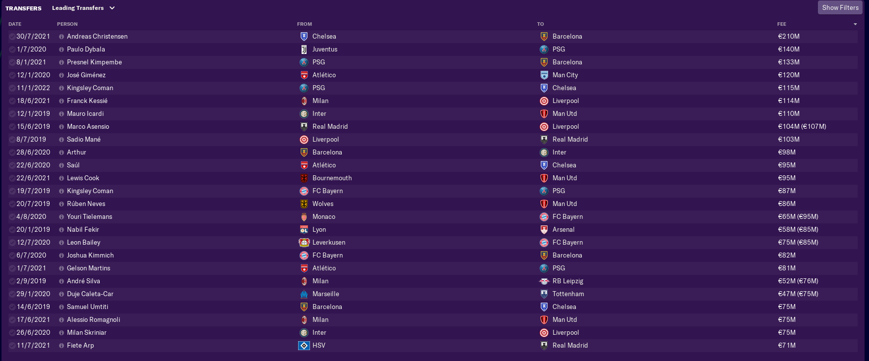 2022-leading-transfers.png